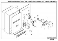 Панель управления C145 900746 5 20120401